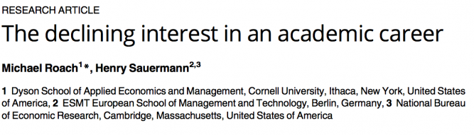The declining interest in an academic career